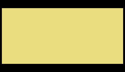 AMC БГ Българска Телевизия Онлайн